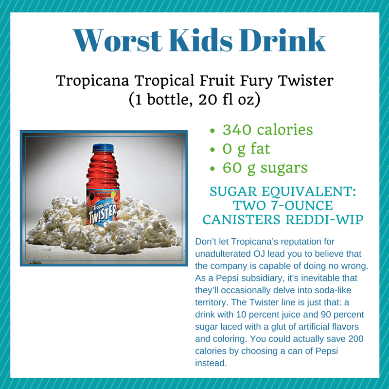 Worst Kids Drink (1)